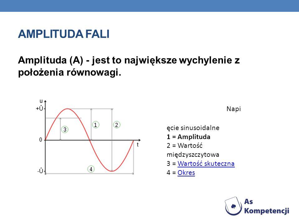 AMPLITUDA FALI Amplituda (A) - jest to największe wychylenie z położenia równowagi.