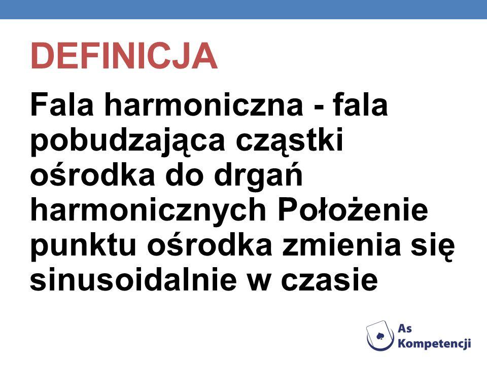DEFINICJA Fala harmoniczna - fala pobudzająca cząstki ośrodka do drgań harmonicznych Położenie punktu ośrodka zmienia się sinusoidalnie w czasie