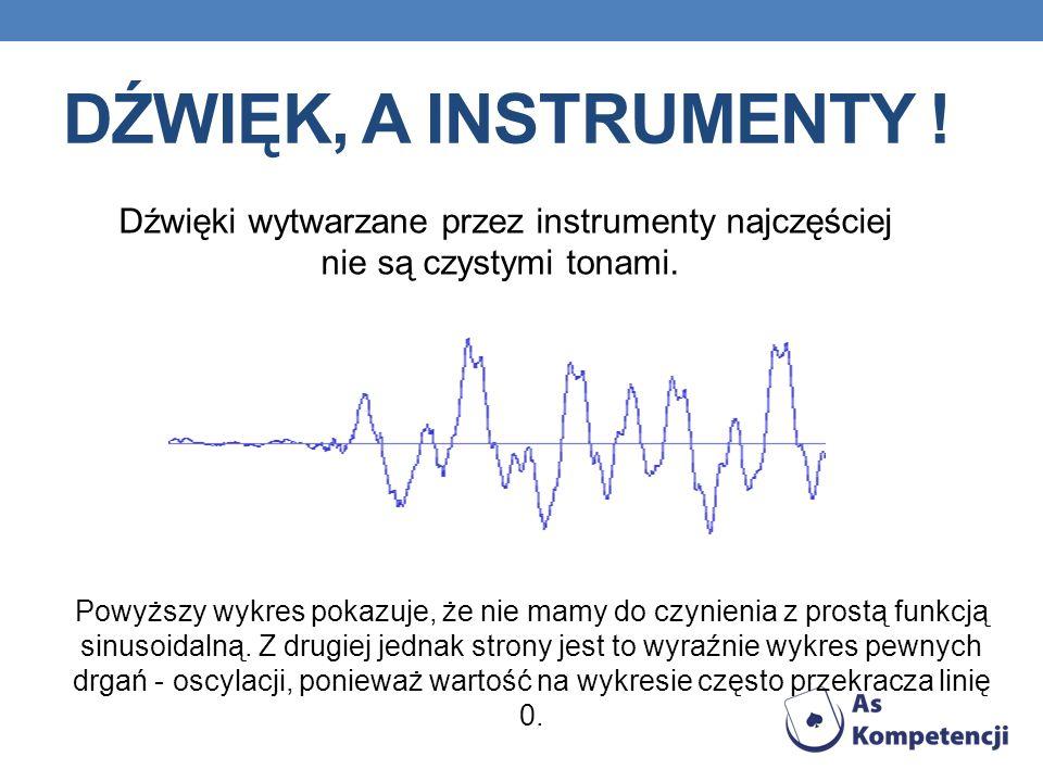 DŹWIĘK, A INSTRUMENTY .Dźwięki wytwarzane przez instrumenty najczęściej nie są czystymi tonami.