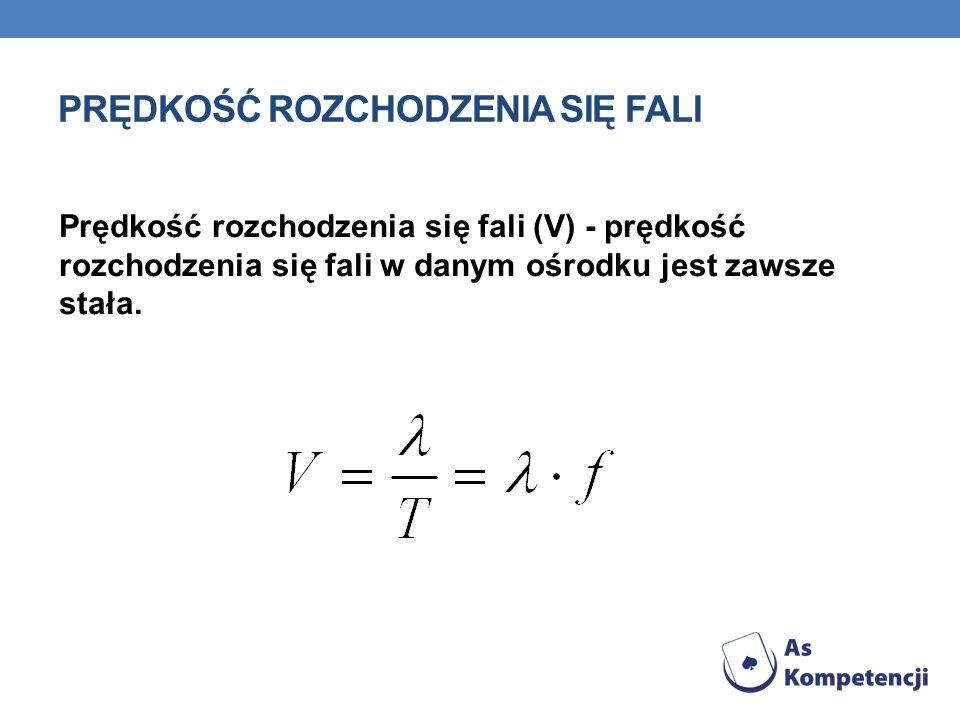 PRĘDKOŚĆ ROZCHODZENIA SIĘ FALI Prędkość rozchodzenia się fali (V) - prędkość rozchodzenia się fali w danym ośrodku jest zawsze stała.