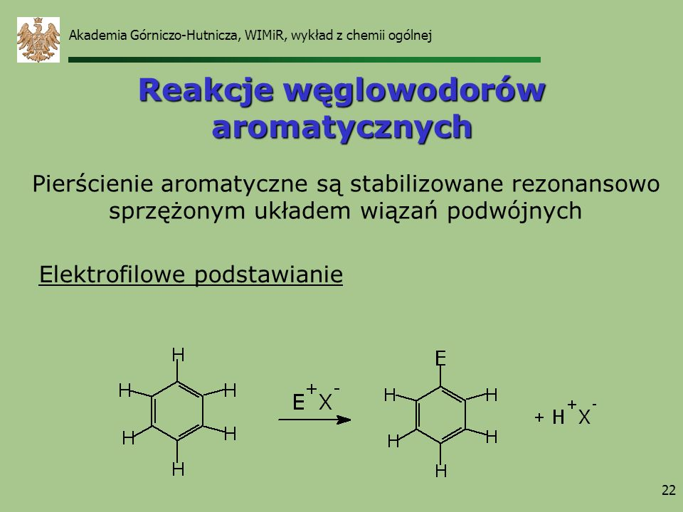 22 Reakcje węglowodorów aromatycznych Elektrofilowe podstawianie Akademia Górniczo-Hutnicza, WIMiR, wykład z chemii ogólnej Pierścienie aromatyczne są