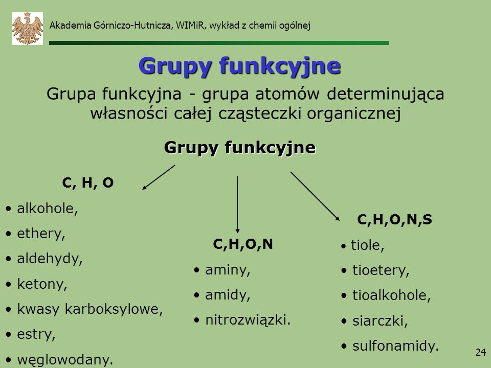24 Grupy funkcyjne Grupa funkcyjna - grupa atomów determinująca własności całej cząsteczki organicznej Grupy funkcyjne C, H, O alkohole, ethery, aldeh