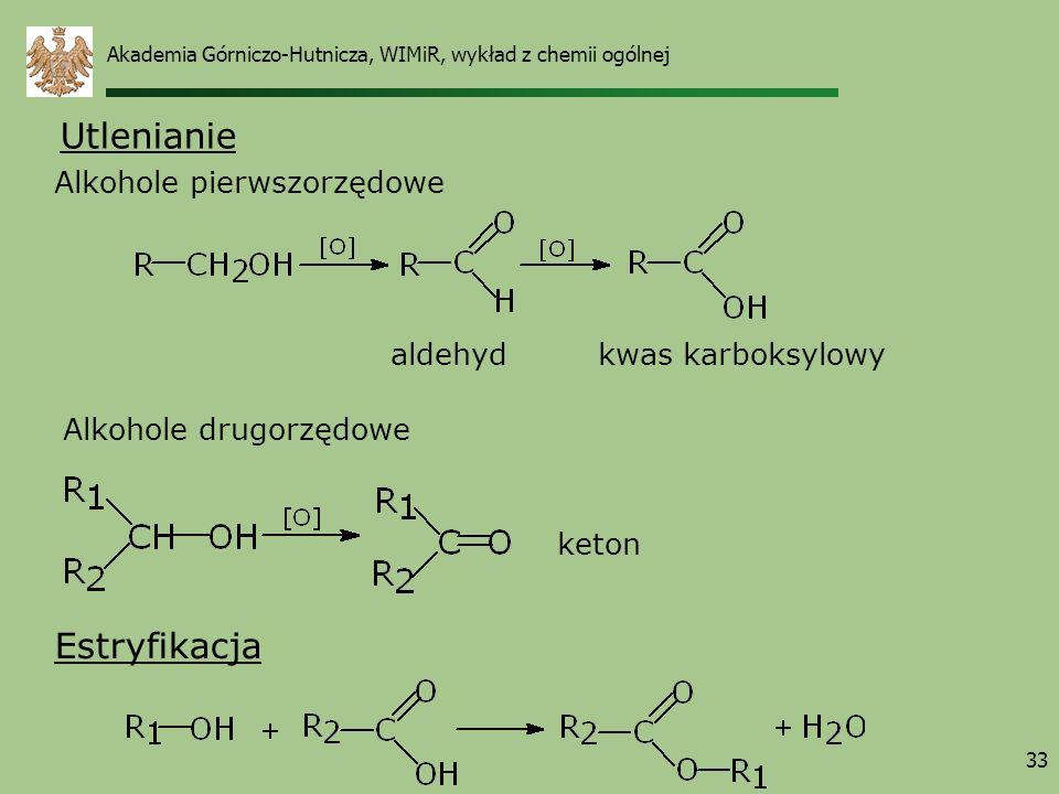 Akademia Górniczo-Hutnicza, WIMiR, wykład z chemii ogólnej 33 Utlenianie Alkohole pierwszorzędowe Alkohole drugorzędowe aldehyd keton kwas karboksylow