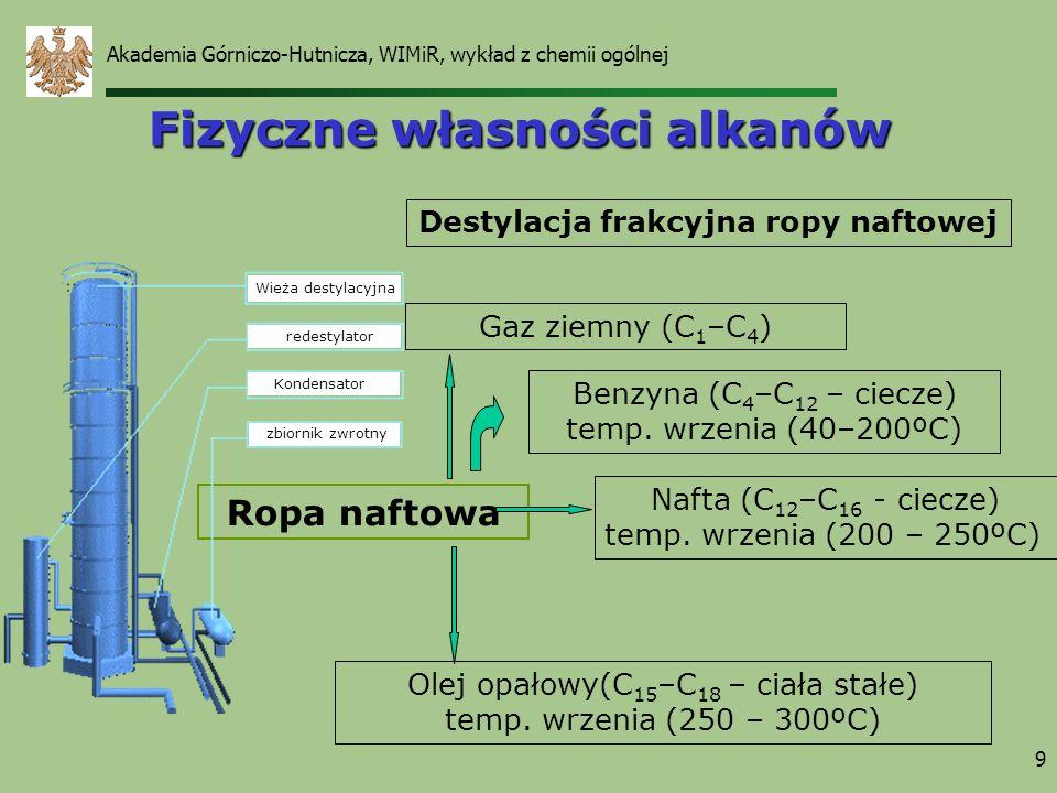 9 Fizyczne własności alkanów Destylacja frakcyjna ropy naftowej Ropa naftowa Nafta (C 12 –C 16 - ciecze) temp. wrzenia (200 – 250ºC) Olej opałowy(C 15
