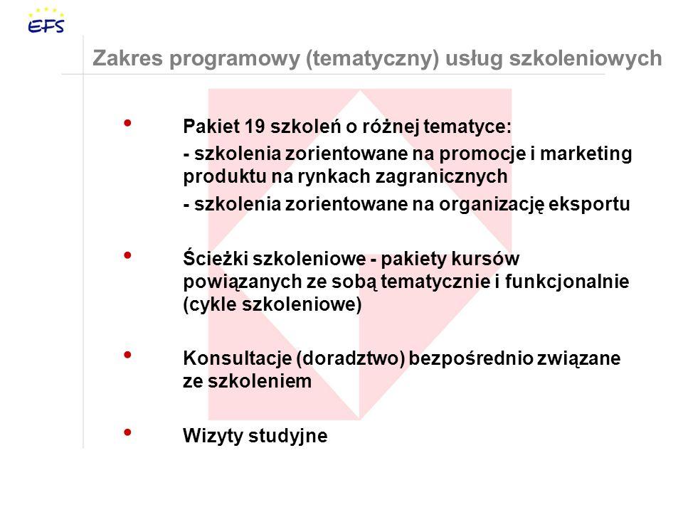Zakres programowy (tematyczny) usług szkoleniowych Pakiet 19 szkoleń o różnej tematyce: - szkolenia zorientowane na promocje i marketing produktu na rynkach zagranicznych - szkolenia zorientowane na organizację eksportu Ścieżki szkoleniowe - pakiety kursów powiązanych ze sobą tematycznie i funkcjonalnie (cykle szkoleniowe) Konsultacje (doradztwo) bezpośrednio związane ze szkoleniem Wizyty studyjne