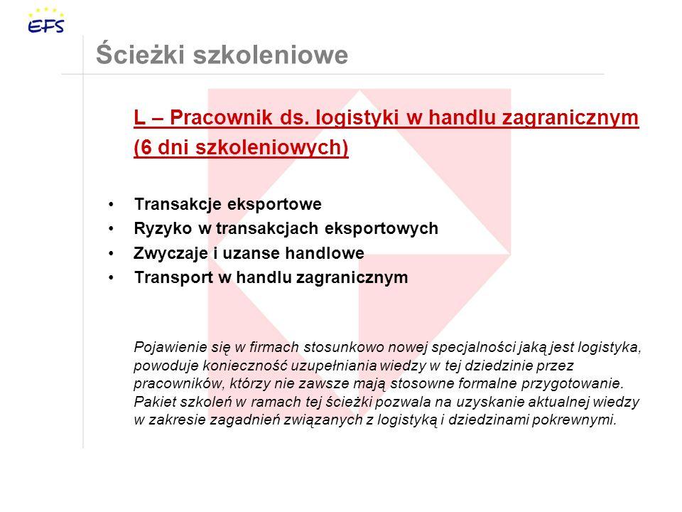Ścieżki szkoleniowe L – Pracownik ds.