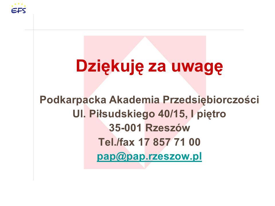 Dziękuję za uwagę Podkarpacka Akademia Przedsiębiorczości Ul.