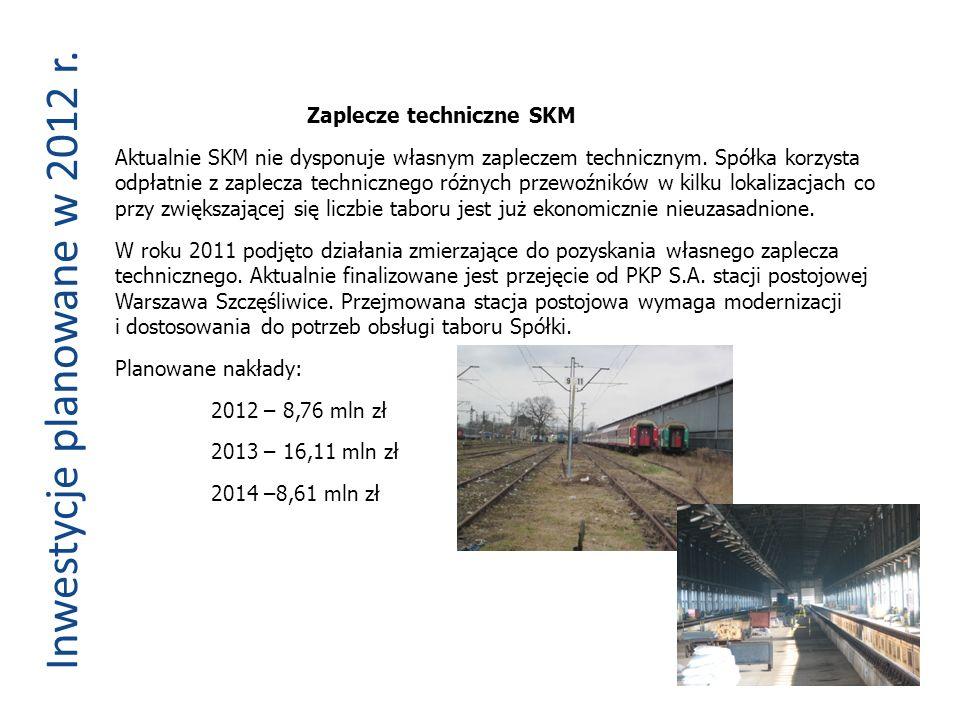 Inwestycje planowane w 2012 r.