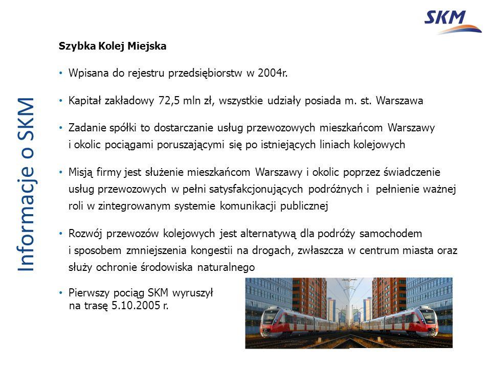 Linie skm 2012r.Linia S1 Pruszków- Otwock 43,5km S2 Warszawa Zachodnia-Sulejówek M.