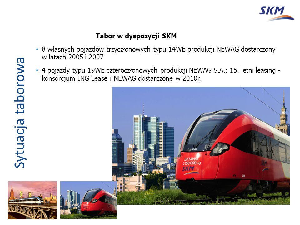Sytuacja taborowa Tabor w dyspozycji SKM 8 własnych pojazdów trzyczłonowych typu 14WE produkcji NEWAG dostarczony w latach 2005 i 2007 4 pojazdy typu 19WE czteroczłonowych produkcji NEWAG S.A.; 15.
