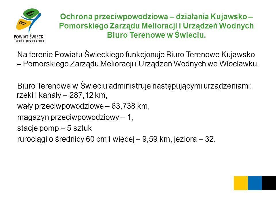 Ochrona przeciwpowodziowa – działania Kujawsko – Pomorskiego Zarządu Melioracji i Urządzeń Wodnych Biuro Terenowe w Świeciu. Na terenie Powiatu Świeck