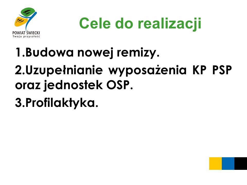 Cele do realizacji 1.Budowa nowej remizy. 2.Uzupełnianie wyposażenia KP PSP oraz jednostek OSP. 3.Profilaktyka.