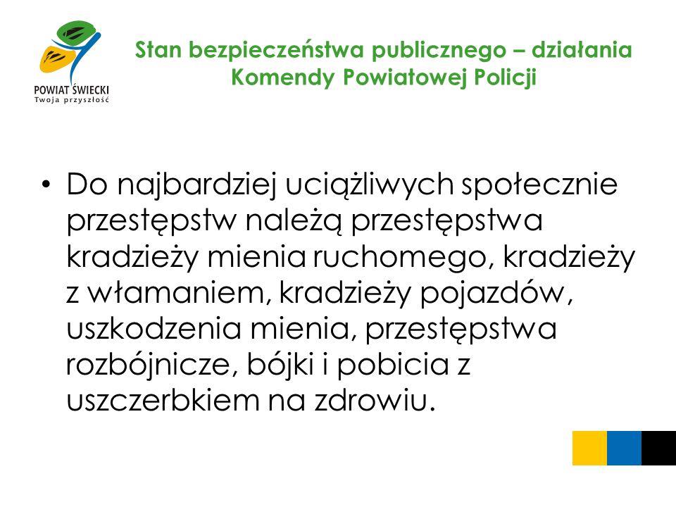 Stan bezpieczeństwa publicznego – działania Komendy Powiatowej Policji Do najbardziej uciążliwych społecznie przestępstw należą przestępstwa kradzieży