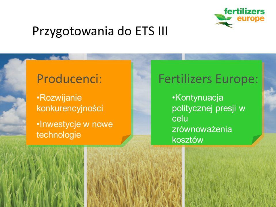 Przygotowania do ETS III Producenci: Rozwijanie konkurencyjności Inwestycje w nowe technologie Fertilizers Europe: Kontynuacja politycznej presji w celu zrównoważenia kosztów