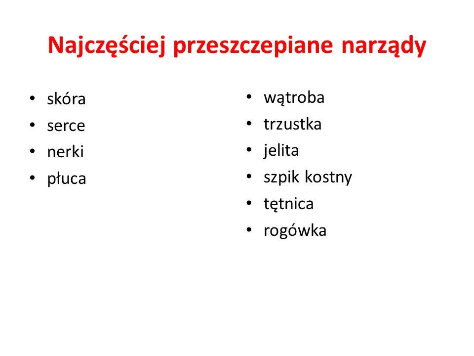 Dopuszczalność w Polsce Polskie ustawodawstwo dopuszcza przerwanie ciąży w następujących przypadkach: ciąża zagraża zdrowiu lub życiu kobiety (bez ograniczeń czasowych) badania prenatalne wykazały ciężkie i nieodwracalne upośledzenia płodu lub istnienie nieuleczalnej choroby zagrażającej jego życiu (możliwe do chwili, gdy płód nie jest jeszcze zdolny do życia poza organizmem matki) ciąża powstałą w wyniku przestępstwa (tylko do 12 tygodnia)