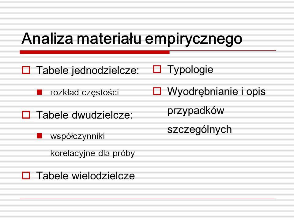 Analiza materiału empirycznego Tabele jednodzielcze: rozkład częstości Tabele dwudzielcze: współczynniki korelacyjne dla próby Tabele wielodzielcze Typologie Wyodrębnianie i opis przypadków szczególnych