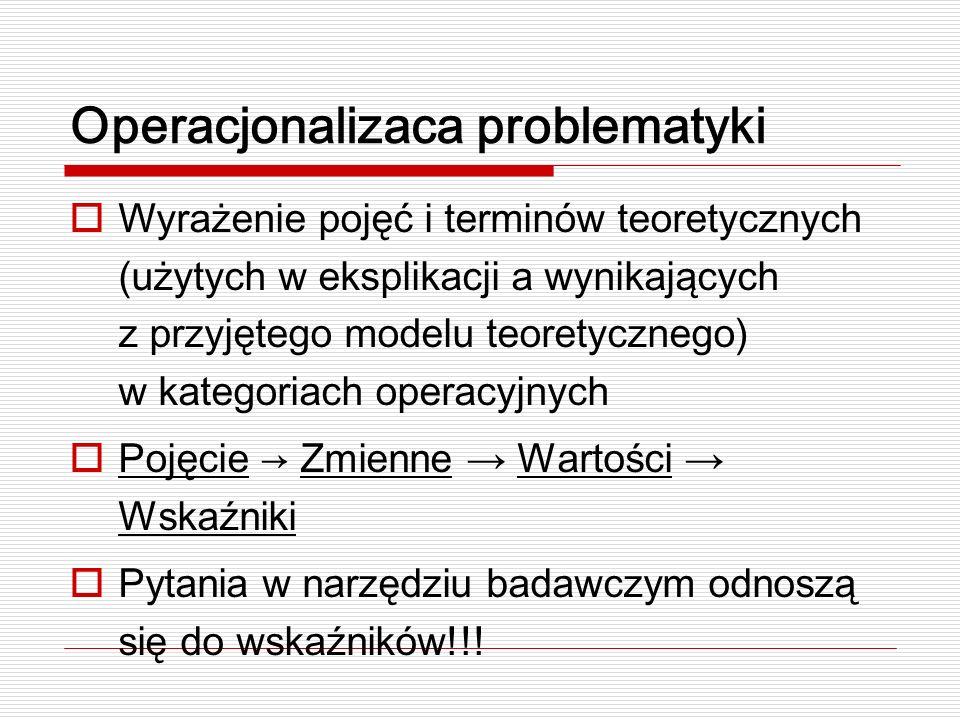 Operacjonalizaca problematyki Wyrażenie pojęć i terminów teoretycznych (użytych w eksplikacji a wynikających z przyjętego modelu teoretycznego) w kategoriach operacyjnych Pojęcie Zmienne Wartości Wskaźniki Pytania w narzędziu badawczym odnoszą się do wskaźników!!!