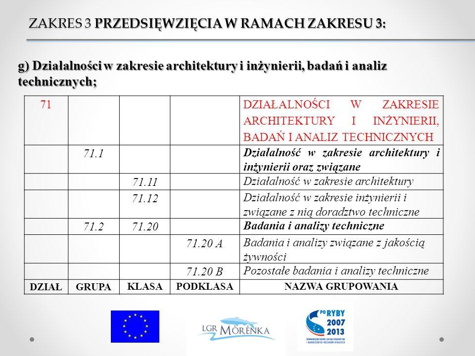 g) Działalności w zakresie architektury i inżynierii, badań i analiz technicznych; ZAKRES 3 PRZEDSIĘWZIĘCIA W RAMACH ZAKRESU 3: 71 DZIAŁALNOŚCI W ZAKRESIE ARCHITEKTURY I INŻYNIERII, BADAŃ I ANALIZ TECHNICZNYCH 71.1 Działalność w zakresie architektury i inżynierii oraz związane 71.11 Działalność w zakresie architektury 71.12 Działalność w zakresie inżynierii i związane z nią doradztwo techniczne 71.271.20 Badania i analizy techniczne 71.20 A Badania i analizy związane z jakością żywności 71.20 B Pozostałe badania i analizy techniczne DZIAŁGRUPA KLASAPODKLASANAZWA GRUPOWANIA