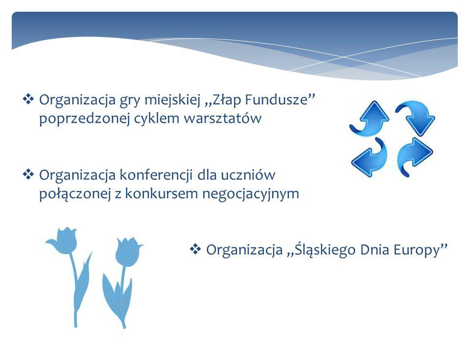 Organizacja gry miejskiej Złap Fundusze poprzedzonej cyklem warsztatów Organizacja konferencji dla uczniów połączonej z konkursem negocjacyjnym Organizacja Śląskiego Dnia Europy