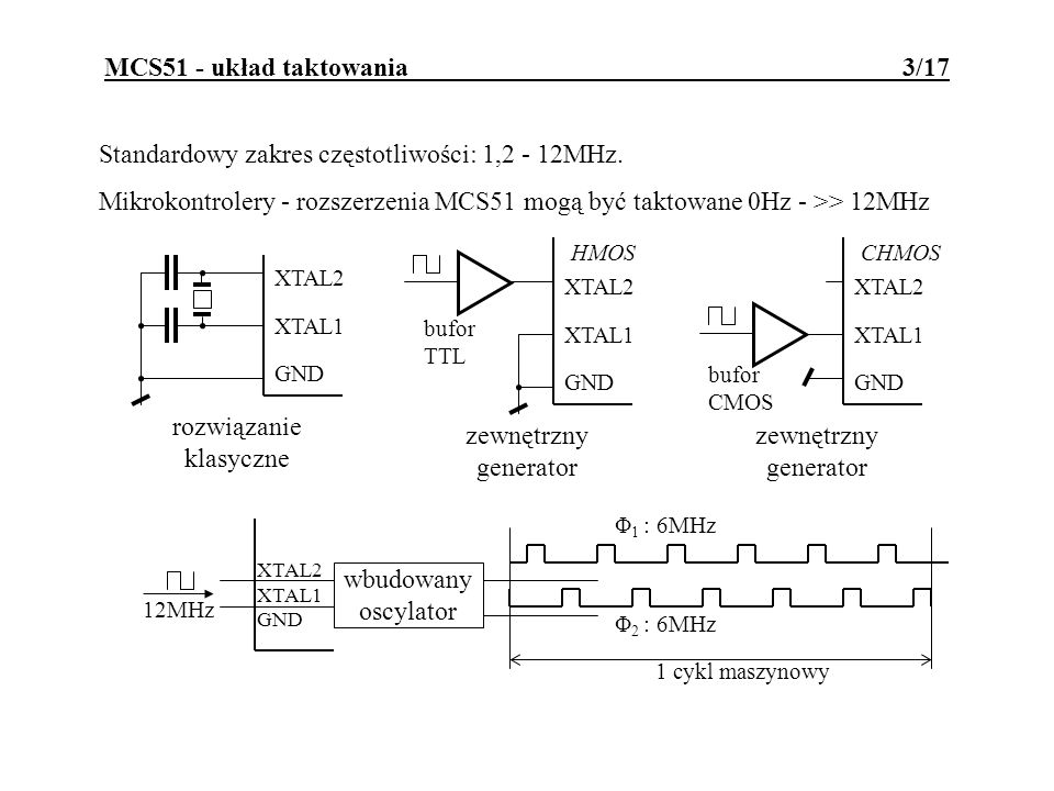 wykonanie 2 rozkazów 1-bajtowych zużywających po 1 cyklu maszynowym, np.