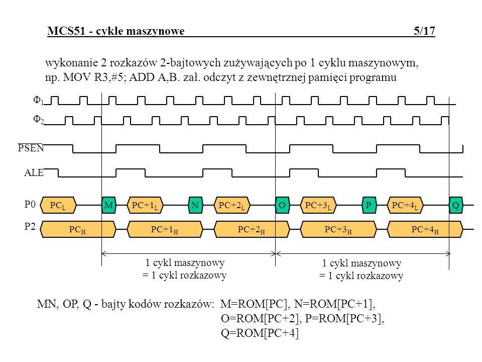 1 cykl maszynowy PC L PC H MPC+1 L PC+1 H NPC+1 L PC+1 H NPC+1 L PC+1 H NPC+1 L PC+1 H N wykonanie 1 rozkazu 1-bajtowego zużywającego 2 cykle maszynowe np.