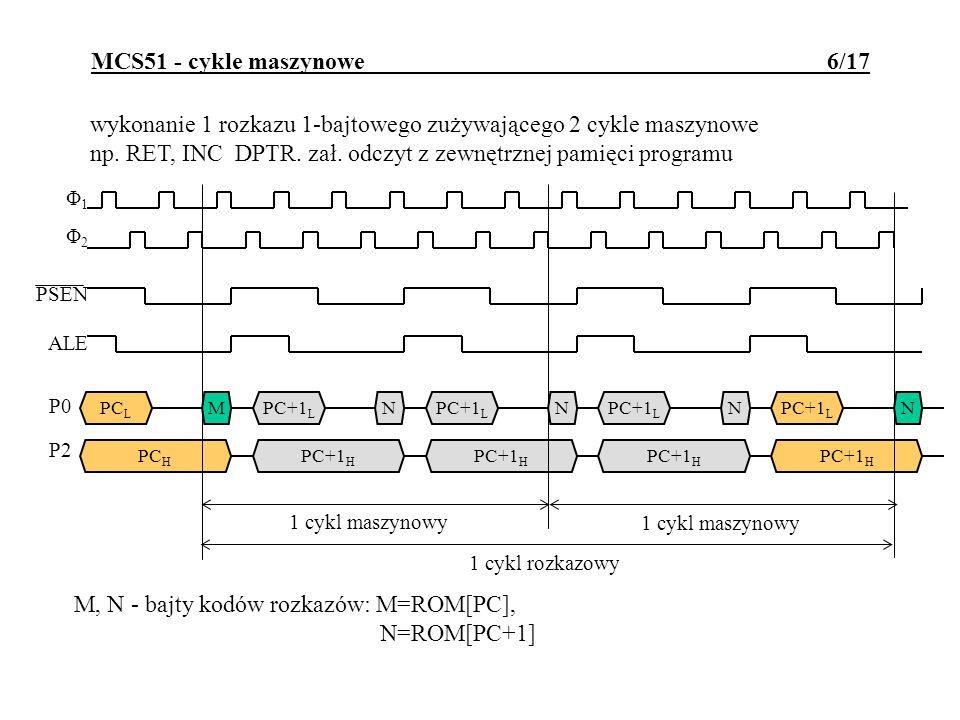 MCS51 - zerowanie 17/17 Aby reset był skuteczny, należy utrzymać wysoki poziom napięcia na wejściu RESET przez minimum 24 okresy pracy oscylatora (co odpowiada 2 c.m.).