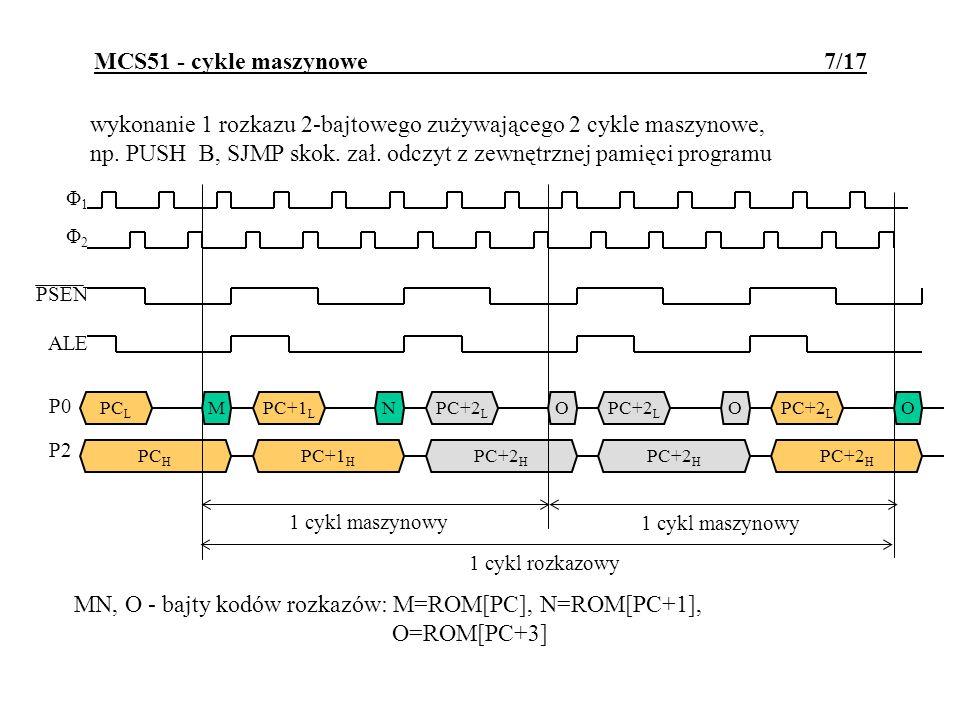 1 cykl maszynowy wykonanie 1 rozkazu 3-bajtowego zużywającego 2 cykle maszynowe, np.