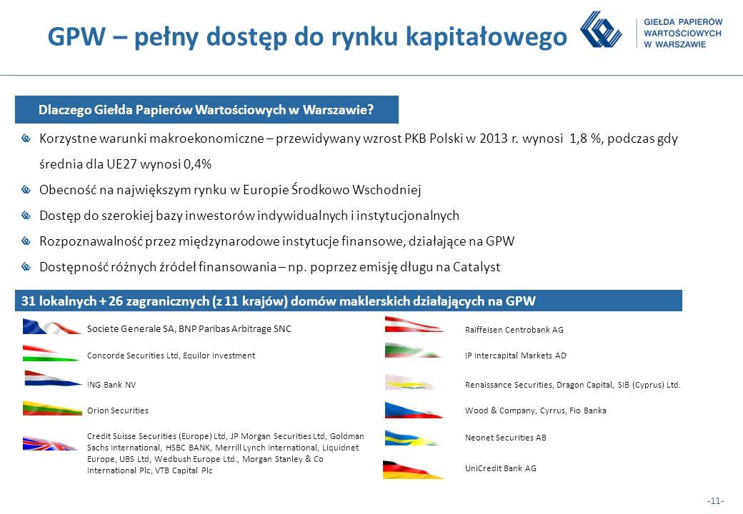 -11- 31 lokalnych + 26 zagranicznych (z 11 krajów) domów maklerskich działających na GPW GPW – pełny dostęp do rynku kapitałowego Dlaczego Giełda Papi