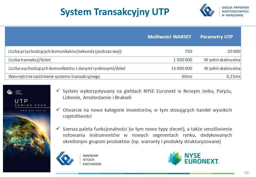 -12- System Transakcyjny UTP 12 System wykorzystywany na giełdach NYSE Euronext w Nowym Jorku, Paryżu, Lizbonie, Amsterdamie i Brukseli Otwarcie na no
