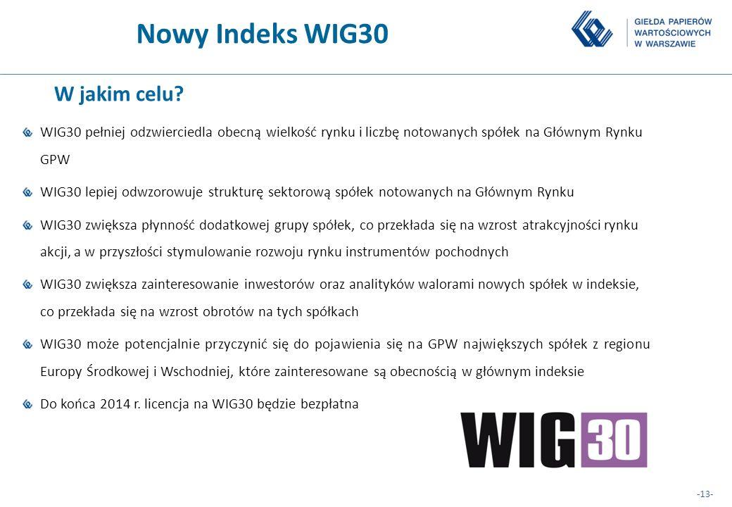 -13- Nowy Indeks WIG30 W jakim celu? WIG30 pełniej odzwierciedla obecną wielkość rynku i liczbę notowanych spółek na Głównym Rynku GPW WIG30 lepiej od