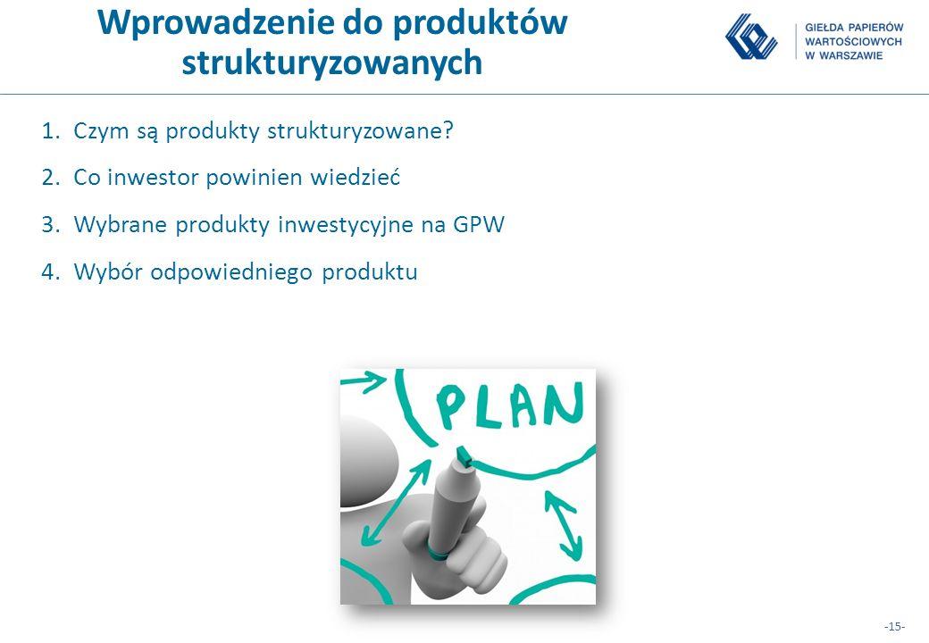 -15- 1.Czym są produkty strukturyzowane? 2.Co inwestor powinien wiedzieć 3.Wybrane produkty inwestycyjne na GPW 4.Wybór odpowiedniego produktu Wprowad