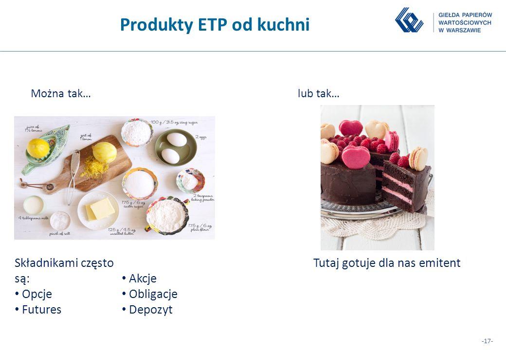 -17- Produkty ETP od kuchni Składnikami często są: Opcje Futures Akcje Obligacje Depozyt Można tak…lub tak… Tutaj gotuje dla nas emitent
