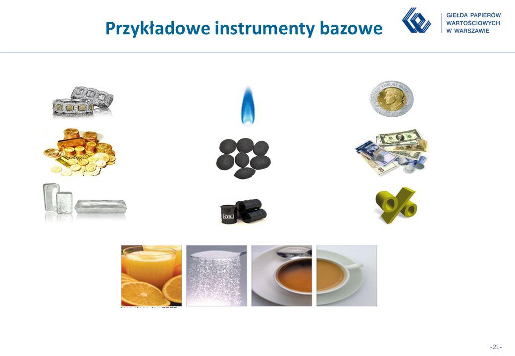 -21- Przykładowe instrumenty bazowe