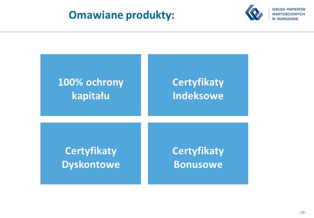 -26- Certyfikaty Indeksowe Certyfikaty Dyskontowe Certyfikaty Bonusowe Omawiane produkty: 100% ochrony kapitału