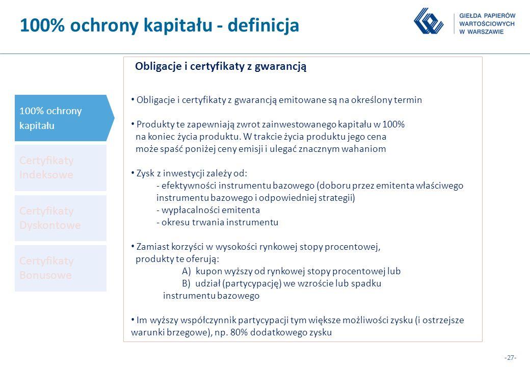 -27- 100% ochrony kapitału - definicja Obligacje i certyfikaty z gwarancją Obligacje i certyfikaty z gwarancją emitowane są na określony termin Produk