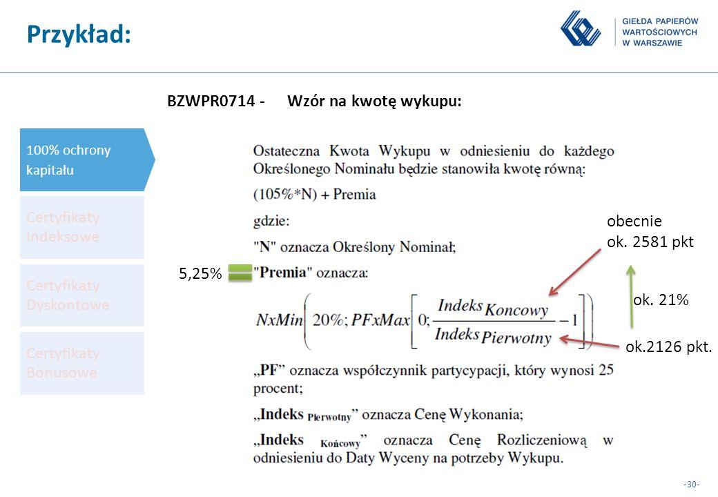 -30- Przykład: Wzór na kwotę wykupu: ok.2126 pkt. obecnie ok. 2581 pkt ok. 21% Certyfikaty Indeksowe Certyfikaty Dyskontowe Certyfikaty Bonusowe 100%