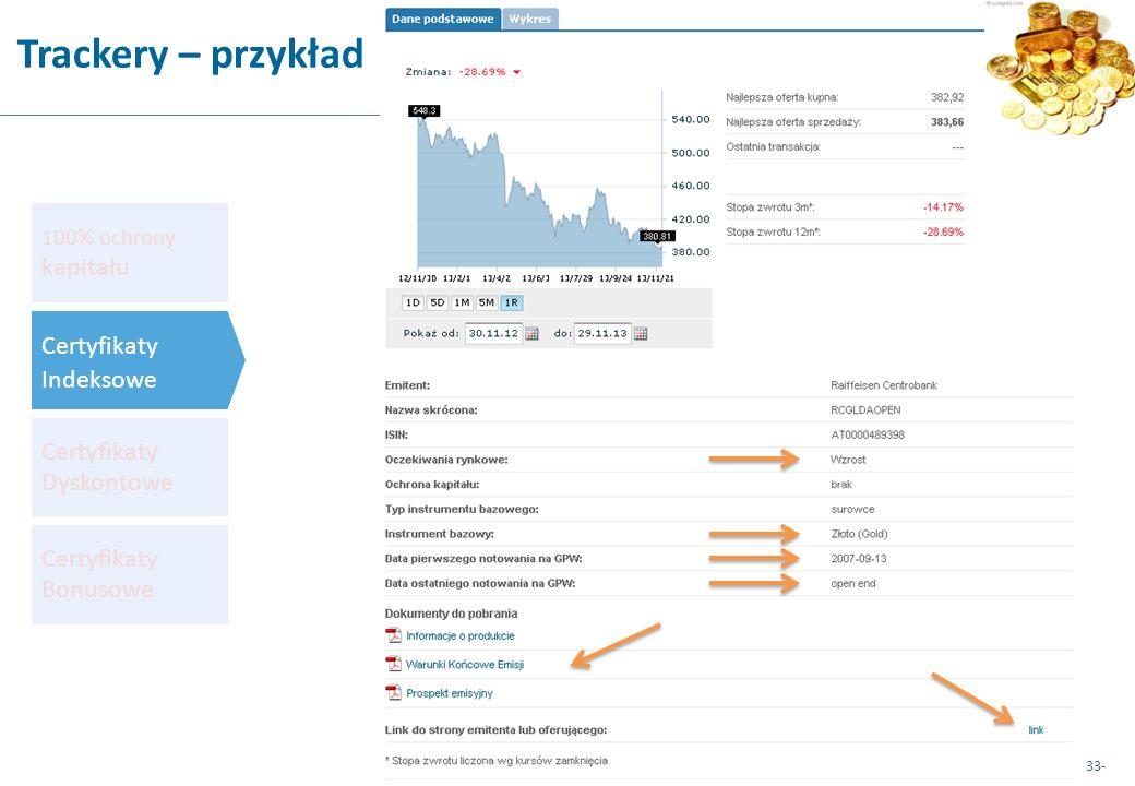 -33- Certyfikaty Dyskontowe Certyfikaty Bonusowe 100% ochrony kapitału Certyfikaty Indeksowe Trackery – przykład