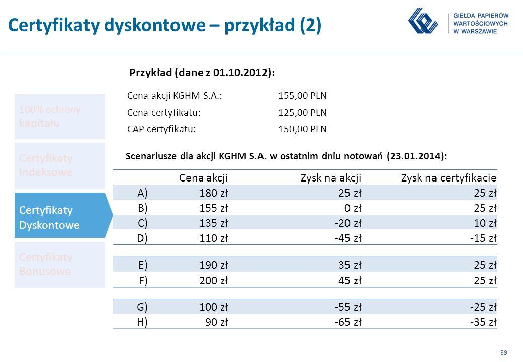 -39- Cena akcji KGHM S.A.:155,00 PLN Cena certyfikatu:125,00 PLN CAP certyfikatu:150,00 PLN Scenariusze dla akcji KGHM S.A. w ostatnim dniu notowań (2