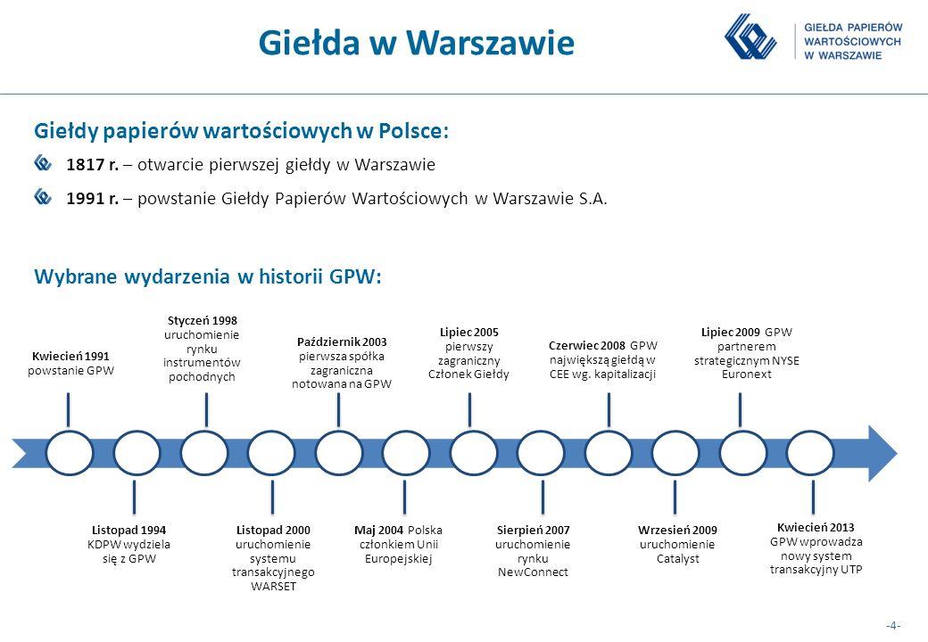 -4- Giełda w Warszawie Kwiecień 1991 powstanie GPW Listopad 1994 KDPW wydziela się z GPW Styczeń 1998 uruchomienie rynku instrumentów pochodnych Listo
