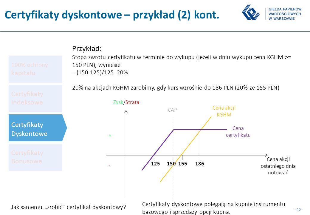 -40- Przykład: Stopa zwrotu certyfikatu w terminie do wykupu (jeżeli w dniu wykupu cena KGHM >= 150 PLN), wyniesie = (150-125)/125=20% 20% na akcjach