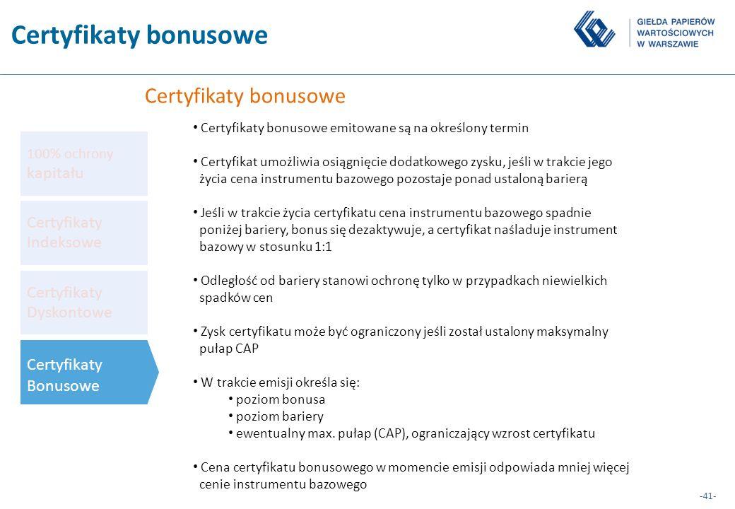 -41- Certyfikaty bonusowe Certyfikaty bonusowe emitowane są na określony termin Certyfikat umożliwia osiągnięcie dodatkowego zysku, jeśli w trakcie je