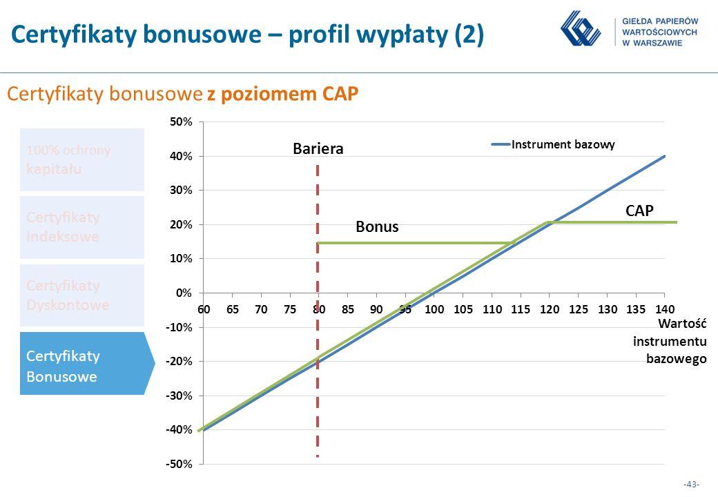-43- Certyfikaty Dyskontowe Certyfikaty Indeksowe 100% ochrony kapitału Certyfikaty Bonusowe Certyfikaty bonusowe – profil wypłaty (2) Bariera Bonus C