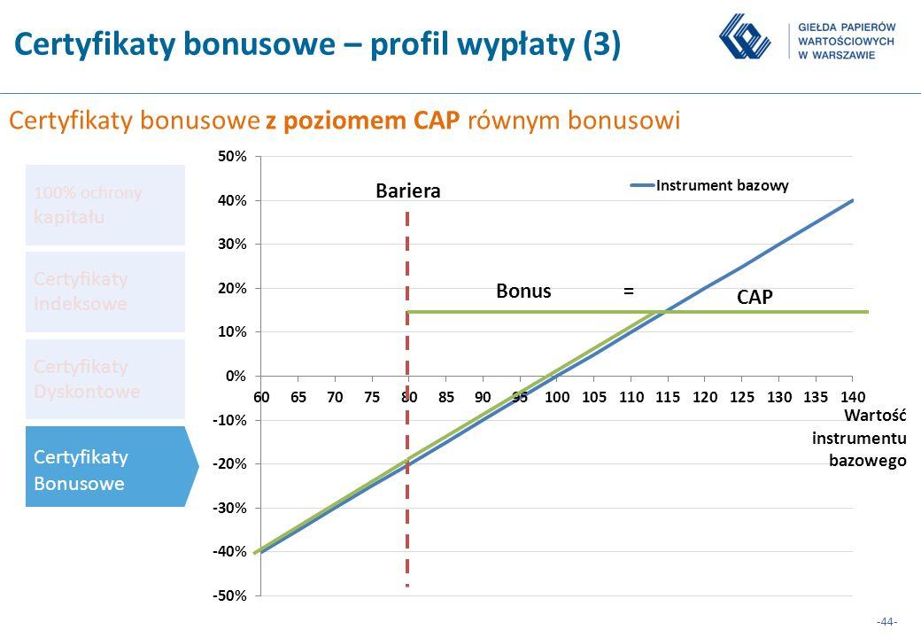 -44- Certyfikaty Dyskontowe Certyfikaty Indeksowe 100% ochrony kapitału Certyfikaty Bonusowe Certyfikaty bonusowe – profil wypłaty (3) Bariera Bonus C