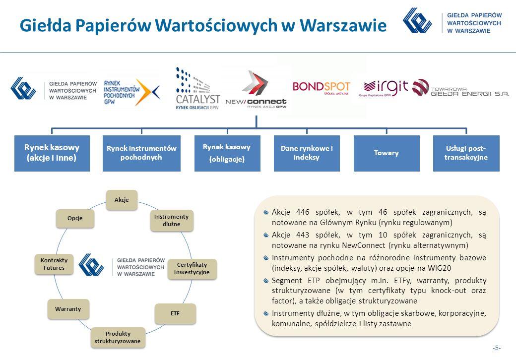 -6- Oferta GPW dla firm: rynki akcji, rynek obligacji Główny Rynek GPW - rynek akcji działający zgodnie z dyrektywami UE, obejmuje rynek kasowy dla spółek o wartości rynkowej powyżej 15 mln EUR oraz rynek instrumentów pochodnych.