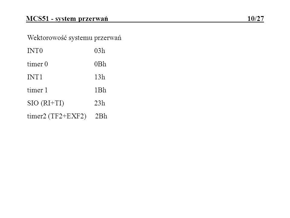 MCS51 - system przerwań 10/27 Wektorowość systemu przerwań INT0 03h timer 0 0Bh INT1 13h timer 1 1Bh SIO (RI+TI) 23h timer2 (TF2+EXF2) 2Bh