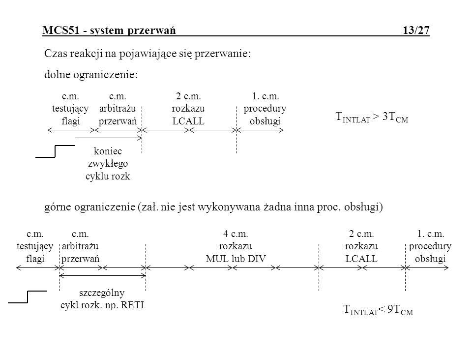 MCS51 - system przerwań 13/27 Czas reakcji na pojawiające się przerwanie: dolne ograniczenie: c.m. testujący flagi c.m. arbitrażu przerwań 2 c.m. rozk