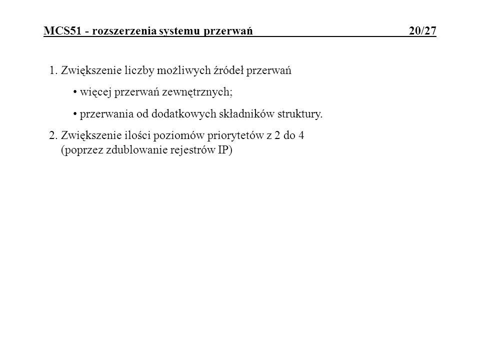 MCS51 - rozszerzenia systemu przerwań 20/27 1. Zwiększenie liczby możliwych źródeł przerwań więcej przerwań zewnętrznych; przerwania od dodatkowych sk