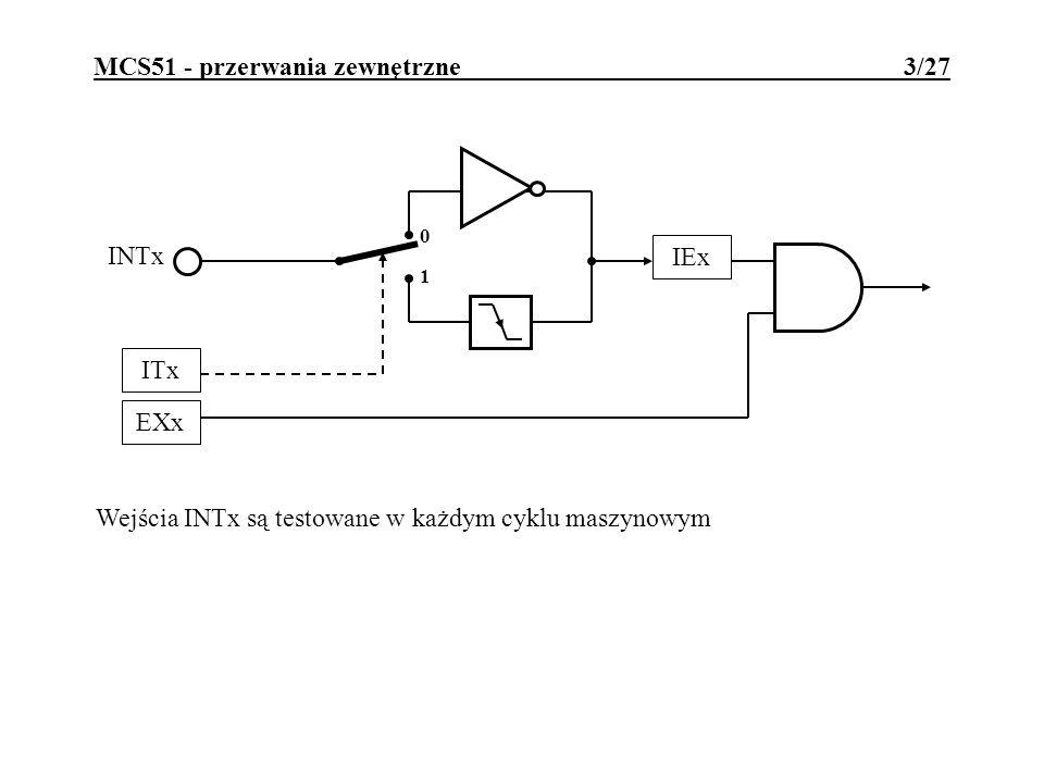 MCS51 - przerwania zewnętrzne 3/27 ITx IEx INTx 0101 EXx Wejścia INTx są testowane w każdym cyklu maszynowym