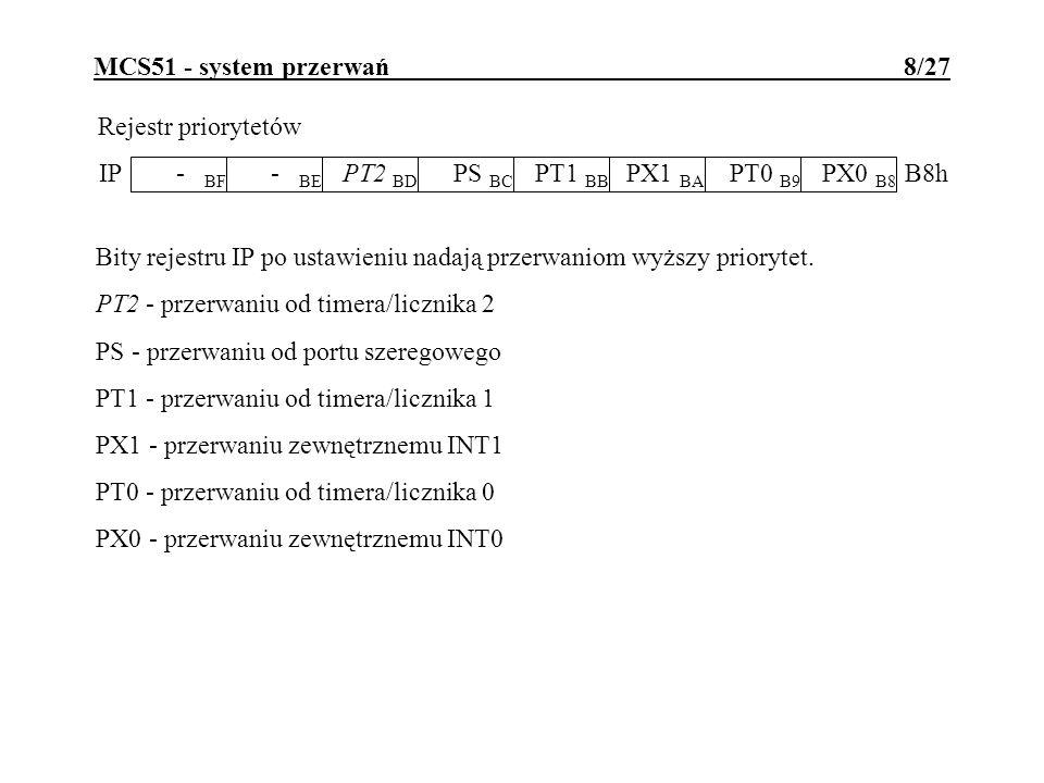 MCS51 - system przerwań 8/27 - BF - BE PT2 BD PS BC PT1 BB PX1 BA PT0 B9 PX0 B8 IPB8h Rejestr priorytetów Bity rejestru IP po ustawieniu nadają przerw