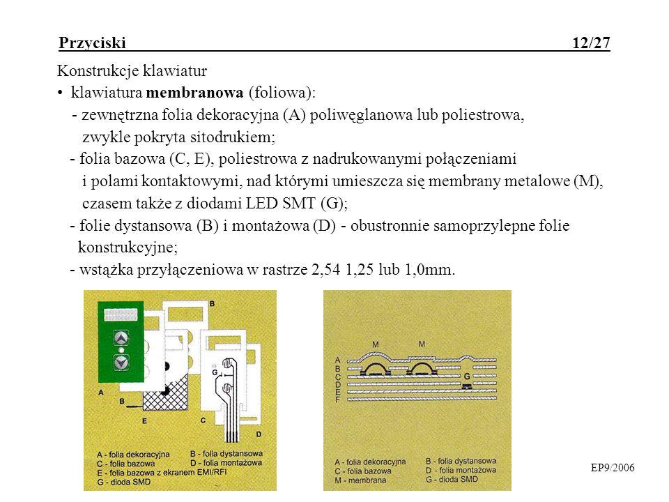 Przyciski 12/27 Konstrukcje klawiatur klawiatura membranowa (foliowa): - zewnętrzna folia dekoracyjna (A) poliwęglanowa lub poliestrowa, zwykle pokryta sitodrukiem; - folia bazowa (C, E), poliestrowa z nadrukowanymi połączeniami i polami kontaktowymi, nad którymi umieszcza się membrany metalowe (M), czasem także z diodami LED SMT (G); - folie dystansowa (B) i montażowa (D) - obustronnie samoprzylepne folie konstrukcyjne; - wstążka przyłączeniowa w rastrze 2,54 1,25 lub 1,0mm.